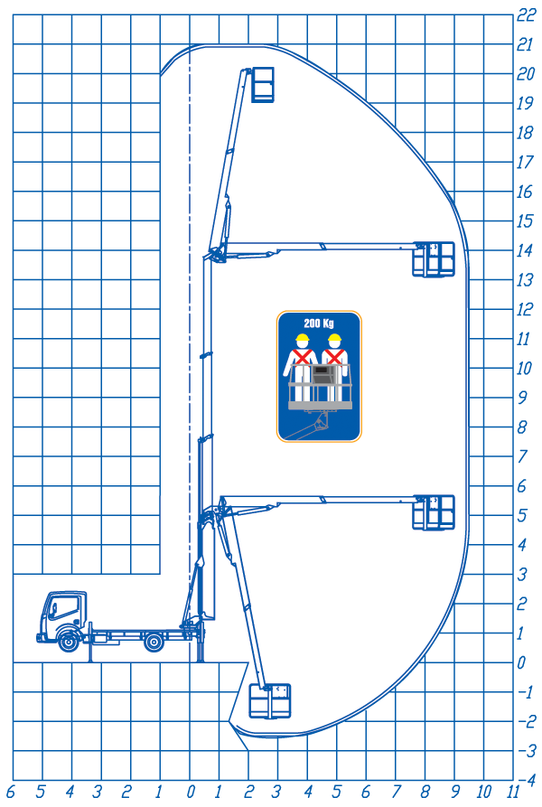 Diagram DT21