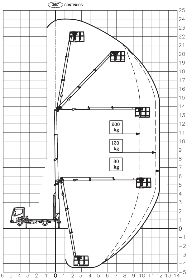 Diagram DT24